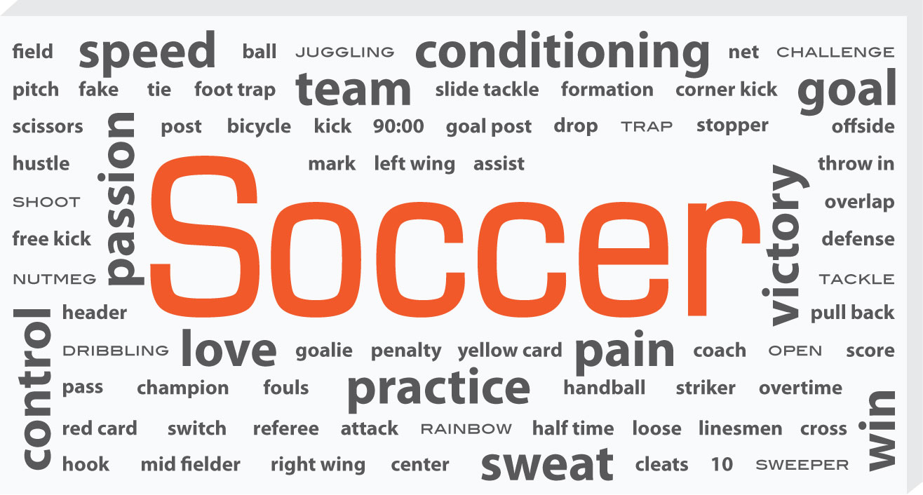 Soccer Words Canvas Large